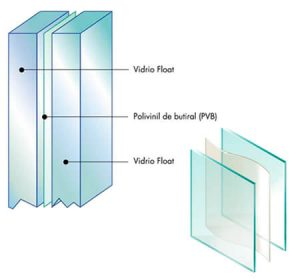ejemplo de vidrio laminado cristasón